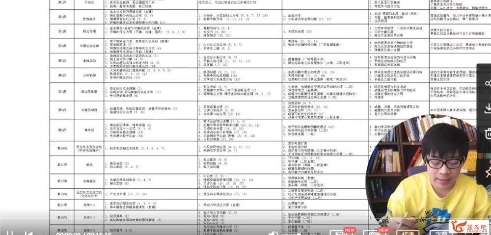 2022高考物理 王羽高考物理一轮复习暑秋联报班课程视频百度云下载