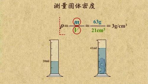 乐乐课堂 中考物理专题-能力提升 专题课程合集 百度云下载