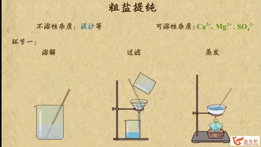 乐乐课堂高中化学全套视频教程 合集资源百度云下载