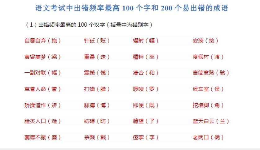 语文考试中出错频率最高100个字和200个易出错的成语资源百度云下载